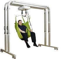 Hoists & lifting / manual handling - The Care Team